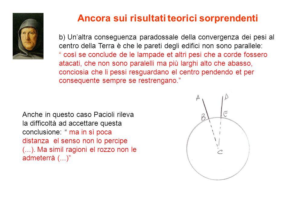 b) Unaltra conseguenza paradossale della convergenza dei pesi al centro della Terra è che le pareti degli edifici non sono parallele: così se conclude