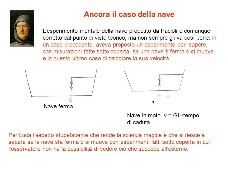 Lesperimento mentale della nave proposto da Pacioli è comunque corretto dal punto di visto teorico, ma non sempre gli va così bene: in un caso precede