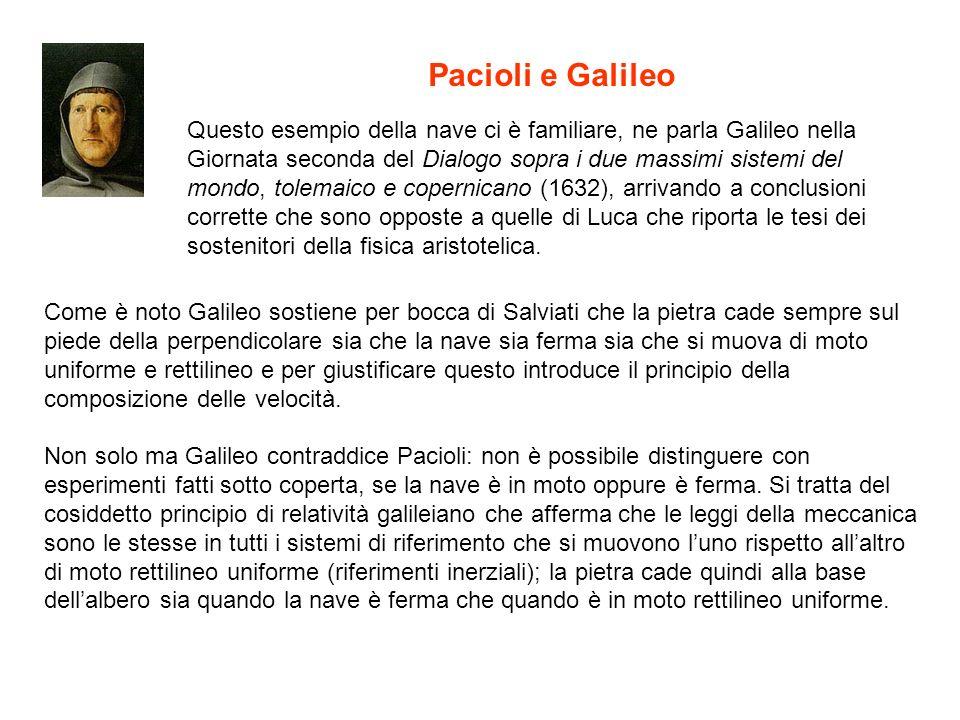 Questo esempio della nave ci è familiare, ne parla Galileo nella Giornata seconda del Dialogo sopra i due massimi sistemi del mondo, tolemaico e coper