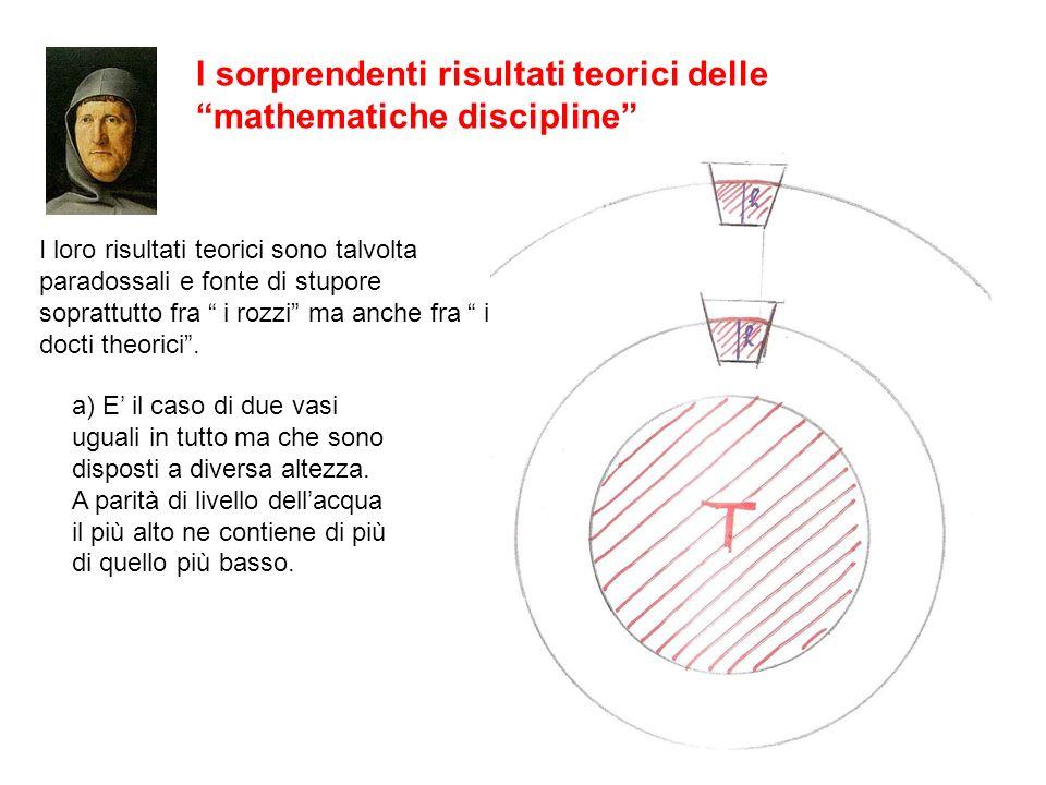 I sorprendenti risultati teorici delle mathematiche discipline I loro risultati teorici sono talvolta paradossali e fonte di stupore soprattutto fra i
