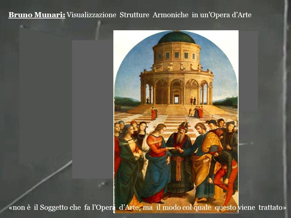 Bruno Munari: Visualizzazione Strutture Armoniche in unOpera dArte «non è il Soggetto che fa lOpera dArte, ma il modo col quale questo viene trattato»
