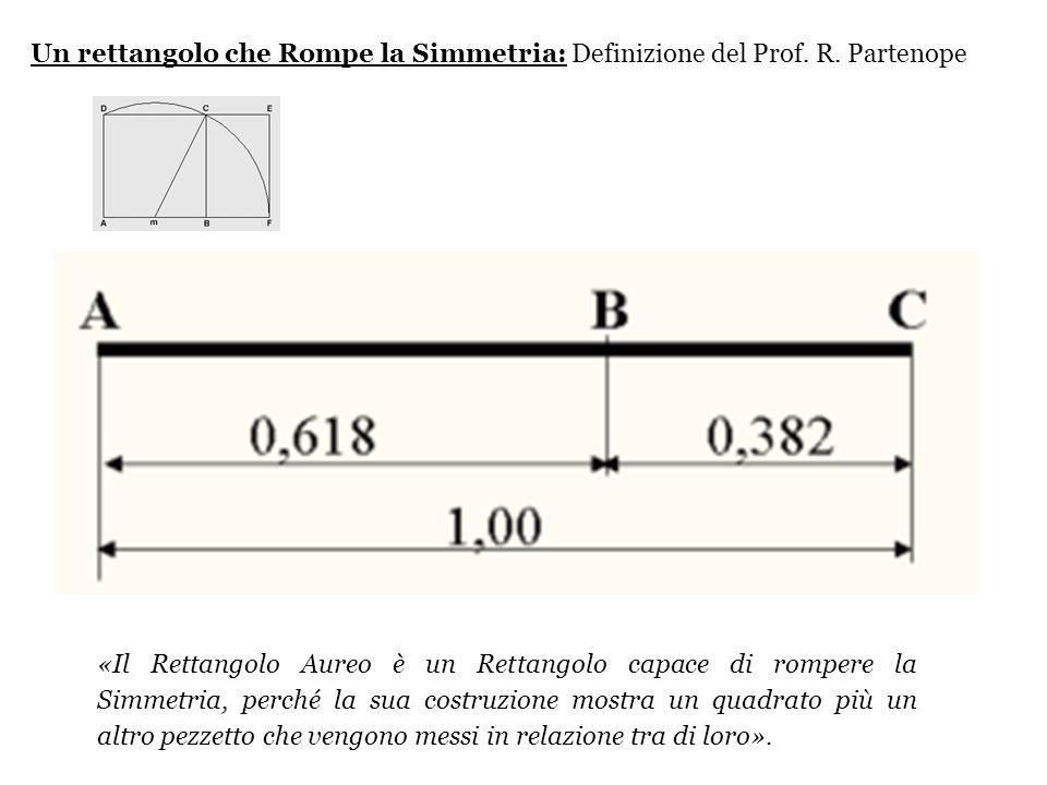 Un rettangolo che Rompe la Simmetria: Definizione del Prof. R. Partenope «Il Rettangolo Aureo è un Rettangolo capace di rompere la Simmetria, perché l