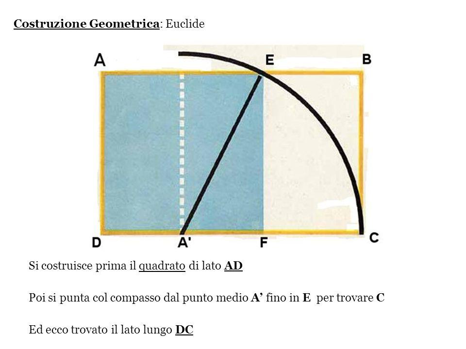Costruzione Geometrica: Euclide Si costruisce prima il quadrato di lato AD Poi si punta col compasso dal punto medio A fino in E per trovare C Ed ecco