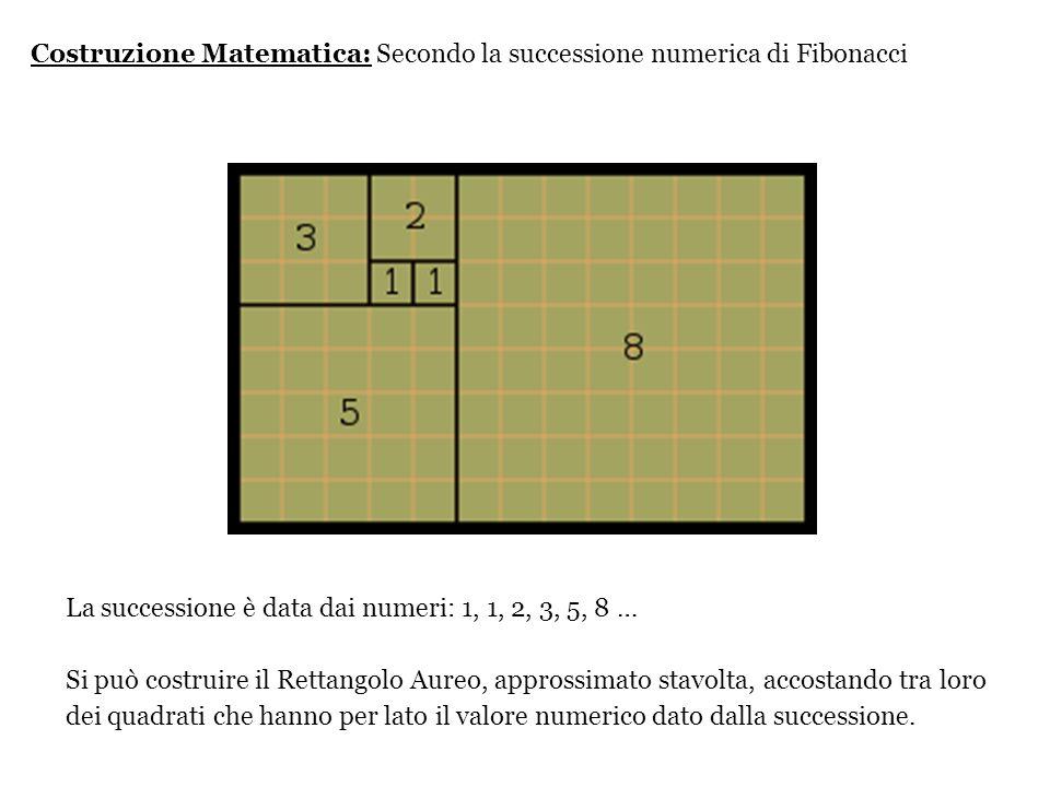 Costruzione Matematica: Secondo la successione numerica di Fibonacci La successione è data dai numeri: 1, 1, 2, 3, 5, 8 … Si può costruire il Rettango