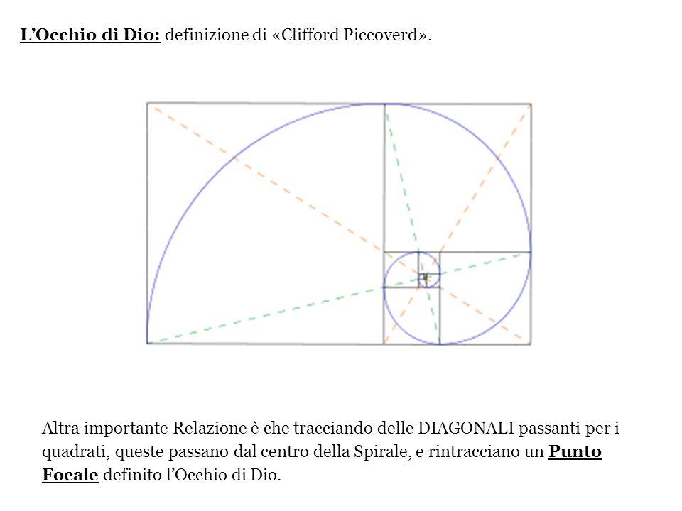 LOcchio di Dio: definizione di «Clifford Piccoverd». Altra importante Relazione è che tracciando delle DIAGONALI passanti per i quadrati, queste passa