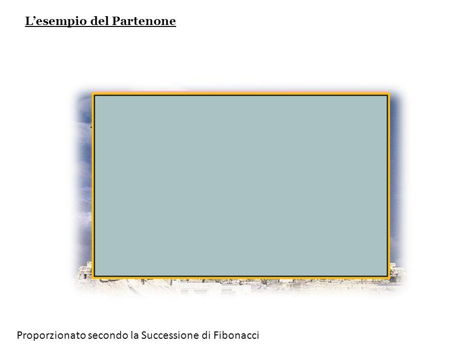 Proporzionato secondo la Successione di Fibonacci Lesempio del Partenone