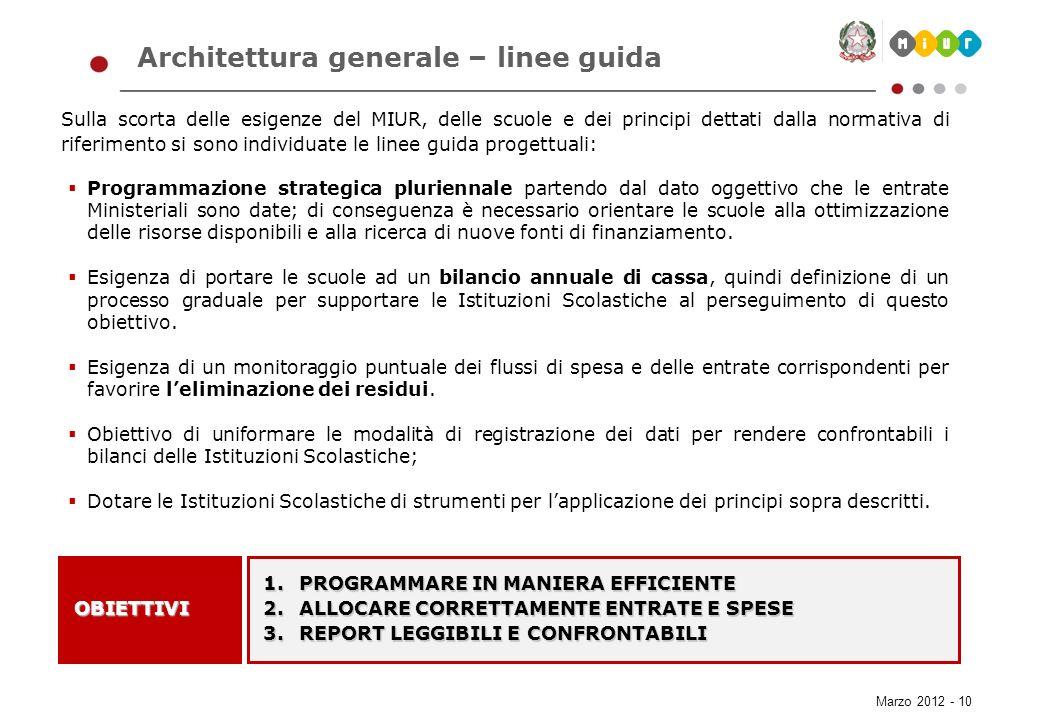Marzo 2012 - 10 Sulla scorta delle esigenze del MIUR, delle scuole e dei principi dettati dalla normativa di riferimento si sono individuate le linee