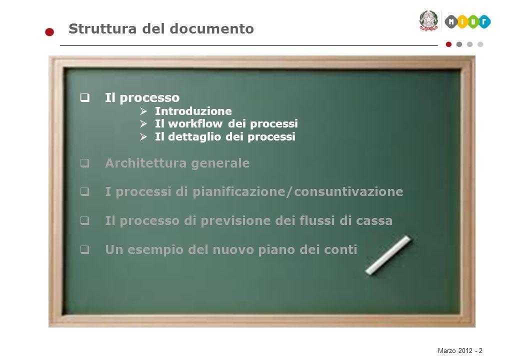 Marzo 2012 - 2 Struttura del documento Il processo Introduzione Il workflow dei processi Il dettaglio dei processi Architettura generale I processi di