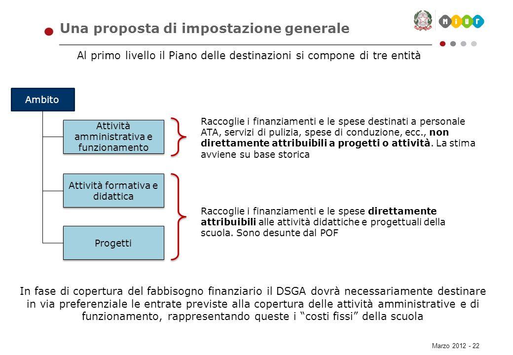 Marzo 2012 - 22 Una proposta di impostazione generale Ambito Al primo livello il Piano delle destinazioni si compone di tre entità Attività formativa
