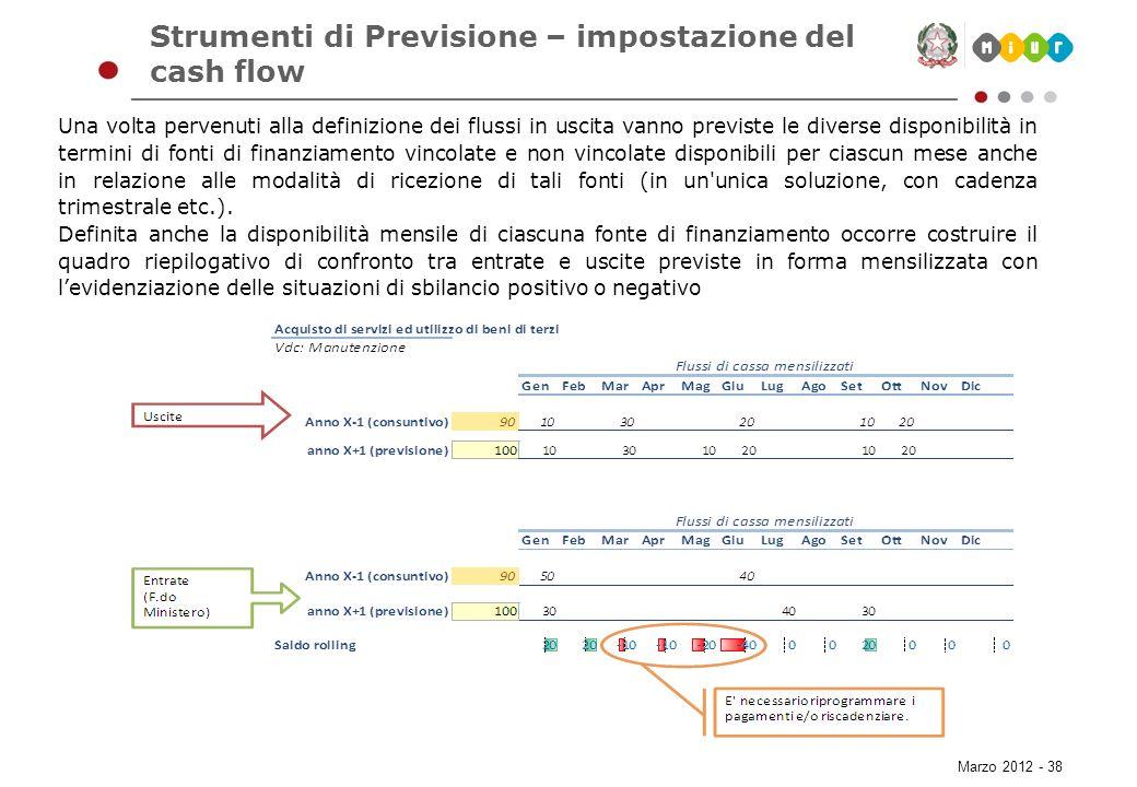 Marzo 2012 - 38 Una volta pervenuti alla definizione dei flussi in uscita vanno previste le diverse disponibilità in termini di fonti di finanziamento