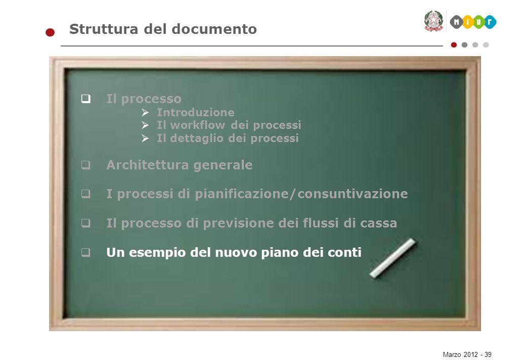 Marzo 2012 - 39 Struttura del documento Il processo Introduzione Il workflow dei processi Il dettaglio dei processi Architettura generale I processi d