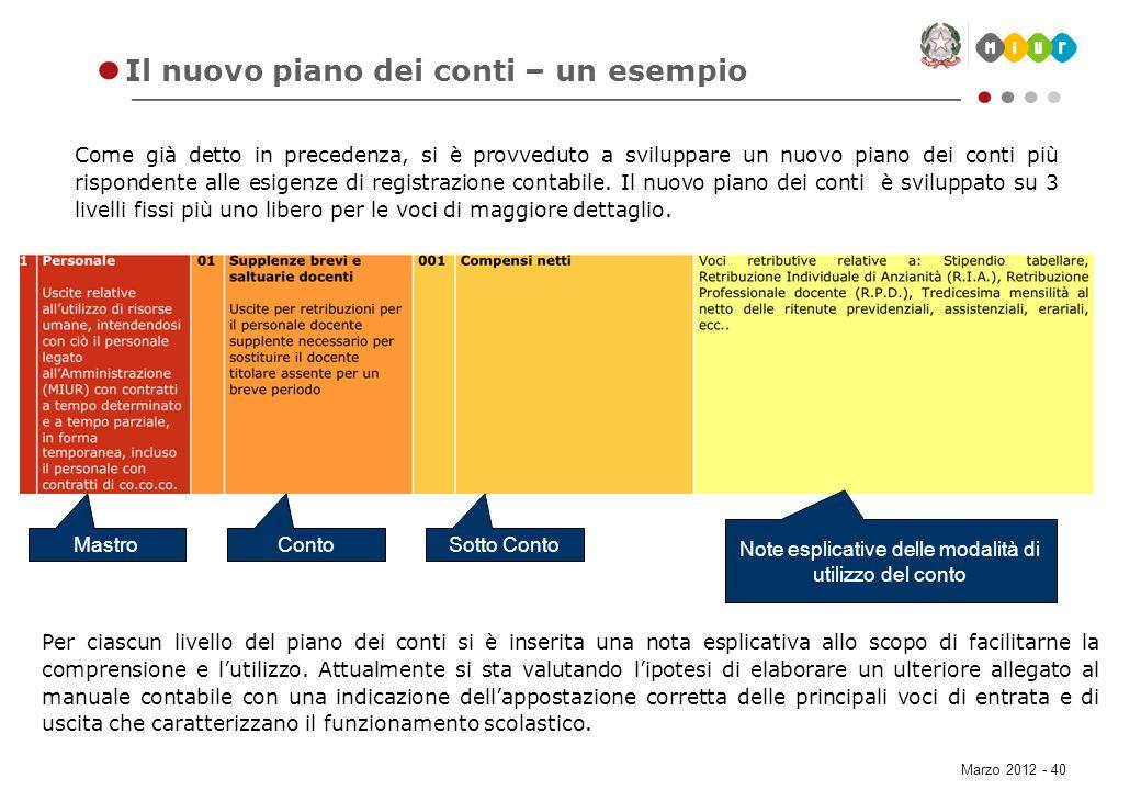 Marzo 2012 - 40 Il nuovo piano dei conti – un esempio Mastro Come già detto in precedenza, si è provveduto a sviluppare un nuovo piano dei conti più r