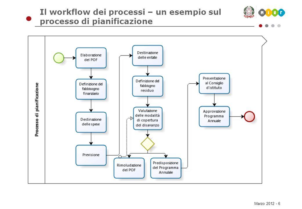 Marzo 2012 - 27 La fase di registrazione A fronte delle entrate ed uscite pianificate, i DSGA accertano ed incassano somme a fronte delle quali formalizzano impegni di spesa e sostengono delle uscite.