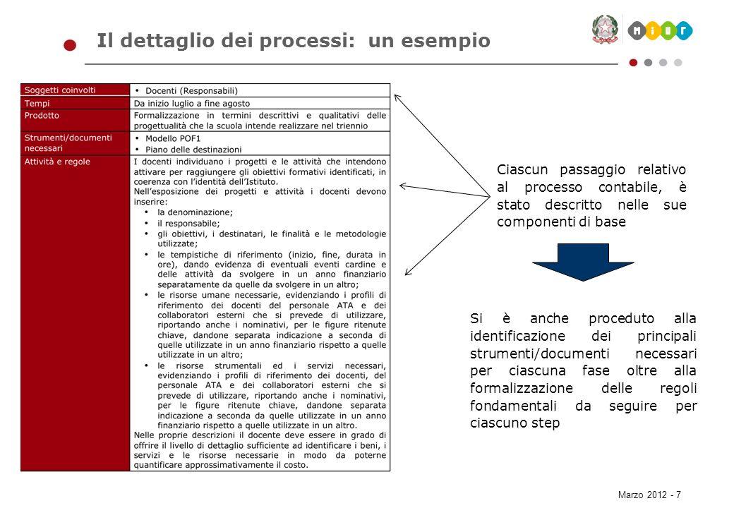 Marzo 2012 - 7 Il dettaglio dei processi: un esempio Ciascun passaggio relativo al processo contabile, è stato descritto nelle sue componenti di base