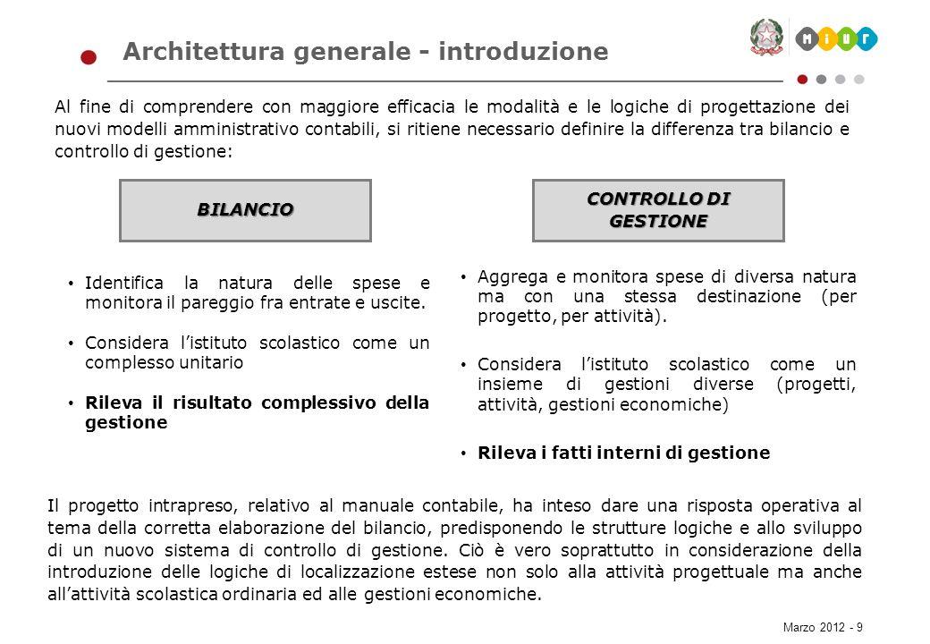 Marzo 2012 - 9 Architettura generale - introduzione Al fine di comprendere con maggiore efficacia le modalità e le logiche di progettazione dei nuovi
