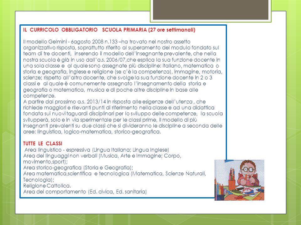 IL CURRICOLO OBBLIGATORIO SCUOLA PRIMARIA (27 ore settimanali) Il modello Gelmini - 6agosto 2008 n.133 –ha trovato nel nostro assetto organizzativo risposta, soprattutto riferito al superamento del modulo fondato sul team di tre docenti, inserendo il modello dellinsegnante prevalente, che nella nostra scuola è già in uso dalla.s.