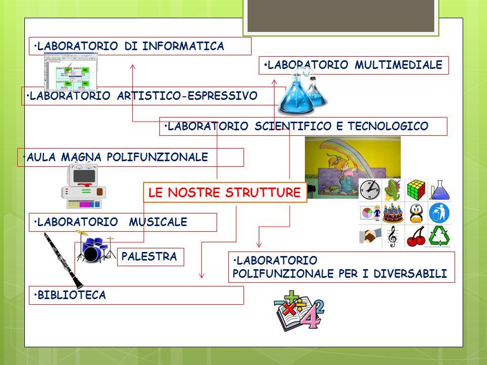 LE NOSTRE STRUTTURE LABORATORIO DI INFORMATICA LABORATORIO MULTIMEDIALE LABORATORIO ARTISTICO-ESPRESSIVO LABORATORIO SCIENTIFICO E TECNOLOGICO AULA MAGNA POLIFUNZIONALE PALESTRA LABORATORIO MUSICALE LABORATORIO POLIFUNZIONALE PER I DIVERSABILI BIBLIOTECA