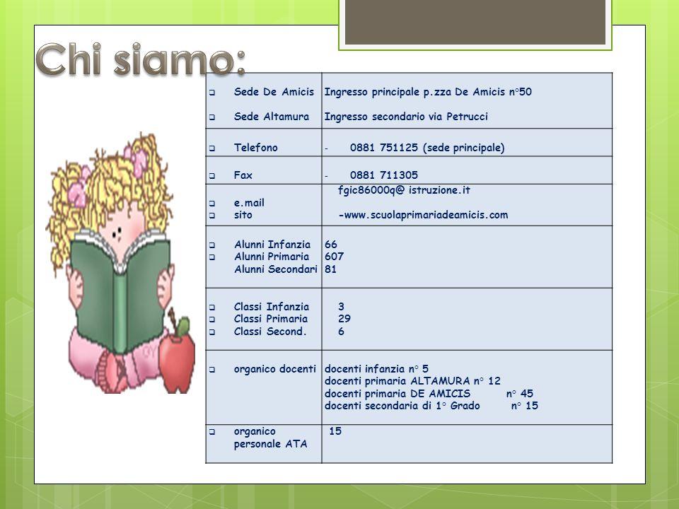 Sede De Amicis Sede Altamura Ingresso principale p.zza De Amicis n°50 Ingresso secondario via Petrucci Telefono - 0881 751125 (sede principale) Fax - 0881 711305 e.mail sito fgic86000q@ istruzione.it -www.scuolaprimariadeamicis.com Alunni Infanzia Alunni Primaria Alunni Secondari 66 607 81 Classi Infanzia Classi Primaria Classi Second.