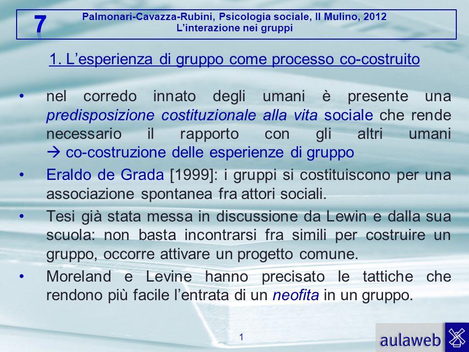 Palmonari-Cavazza-Rubini, Psicologia sociale, Il Mulino, 2012 Linterazione nei gruppi 1. Lesperienza di gruppo come processo co-costruito nel corredo