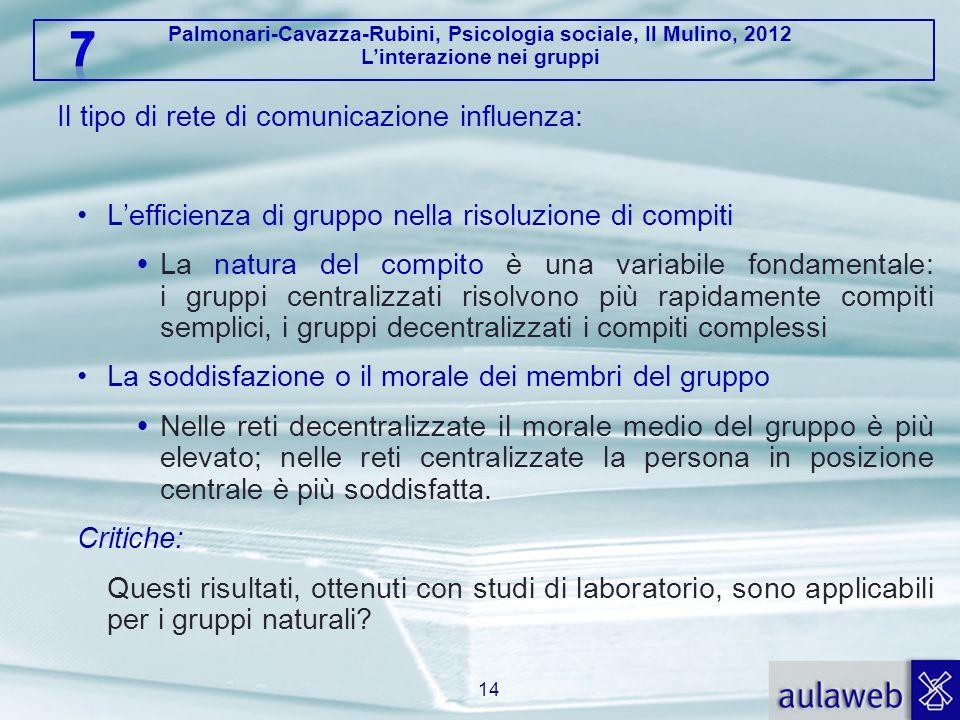 Palmonari-Cavazza-Rubini, Psicologia sociale, Il Mulino, 2012 Linterazione nei gruppi Il tipo di rete di comunicazione influenza: Lefficienza di grupp