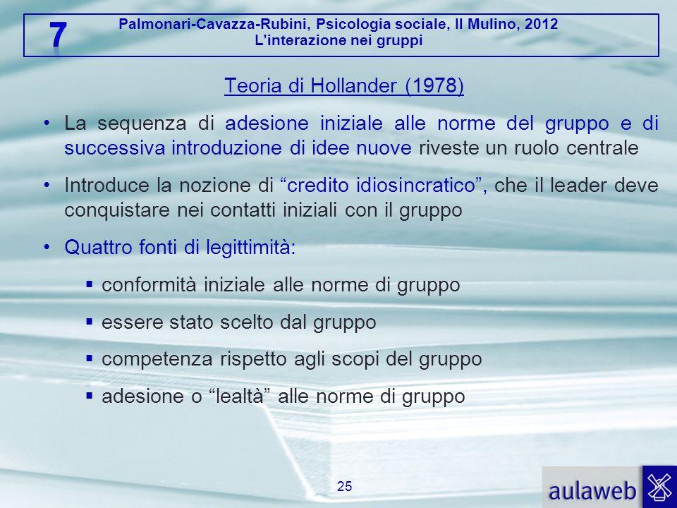 Palmonari-Cavazza-Rubini, Psicologia sociale, Il Mulino, 2012 Linterazione nei gruppi Teoria di Hollander (1978) La sequenza di adesione iniziale alle