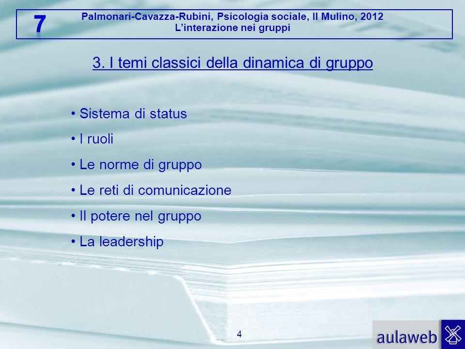 Palmonari-Cavazza-Rubini, Psicologia sociale, Il Mulino, 2012 Linterazione nei gruppi 3. I temi classici della dinamica di gruppo 4 Sistema di status