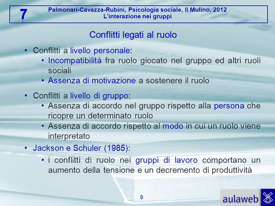 Palmonari-Cavazza-Rubini, Psicologia sociale, Il Mulino, 2012 Linterazione nei gruppi Conflitti legati al ruolo Conflitti a livello personale: Incompa