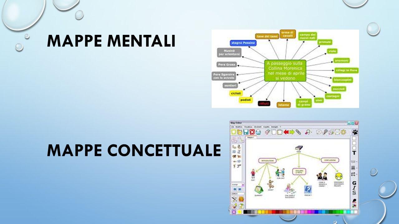 La costruzione di una mappa mentale inizia a partire da un input esterno Rappresentazione grafica di una successione di idee costruita attraverso relazioni logiche, ricca di forti stimoli visivi.