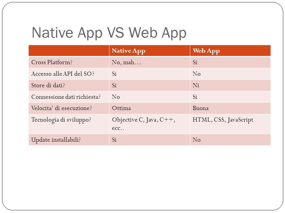 Native App VS Web App Native AppWeb App Cross Platform No, mah…Si Accesso alle API del SO SiNo Store di dati SiNi Connessione dati richiesta NoSi Velocita di esecuzione OttimaBuona Tecnologia di sviluppo Objective C, Java, C++, ecc..