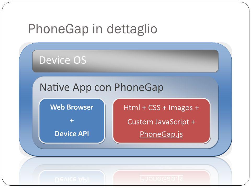 PhoneGap in dettaglio
