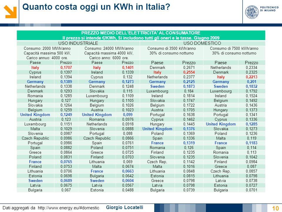 Giorgio Locatelli Quanto costa oggi un KWh in Italia? 10 PREZZO MEDIO DELLELETTRICITA AL CONSUMATORE Il prezzo si intende /KWh, Si includono tutti gli