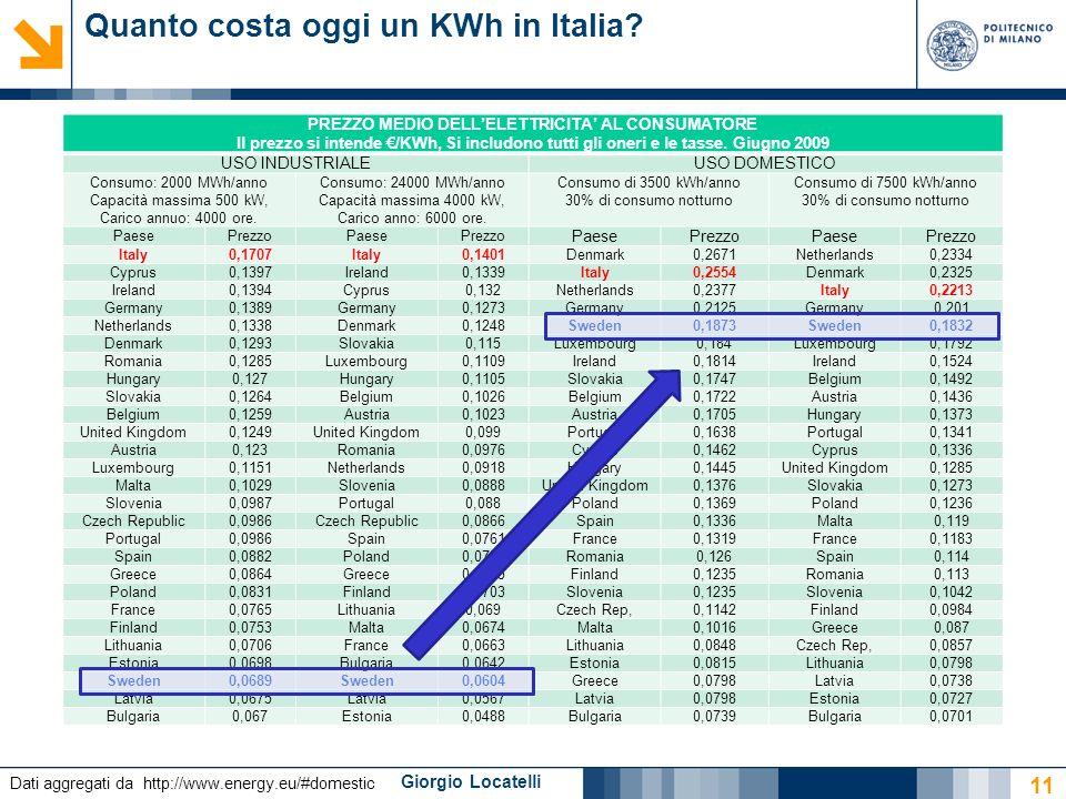 Giorgio Locatelli Quanto costa oggi un KWh in Italia? 11 PREZZO MEDIO DELLELETTRICITA AL CONSUMATORE Il prezzo si intende /KWh, Si includono tutti gli