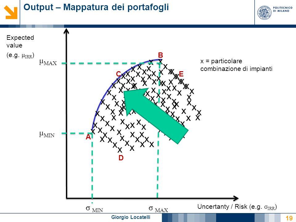 Giorgio Locatelli Output – Mappatura dei portafogli 19 x x x x x x x x x x x x x x x xx x x x x x x x x x x x x x x x x x x x x x x x x x x x x x x x