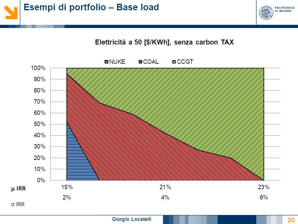 Giorgio Locatelli Esempi di portfolio – Base load 20