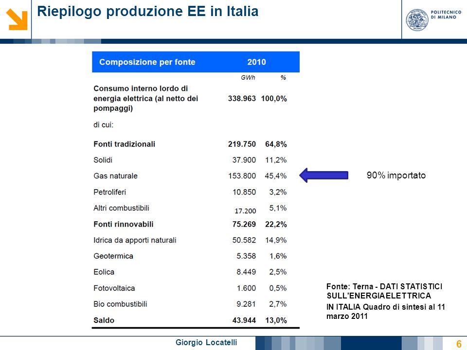 Giorgio Locatelli Riepilogo produzione EE in Italia 6 Fonte: Terna - DATI STATISTICI SULL ENERGIA ELETTRICA IN ITALIA Quadro di sintesi al 11 marzo 2011 90% importato