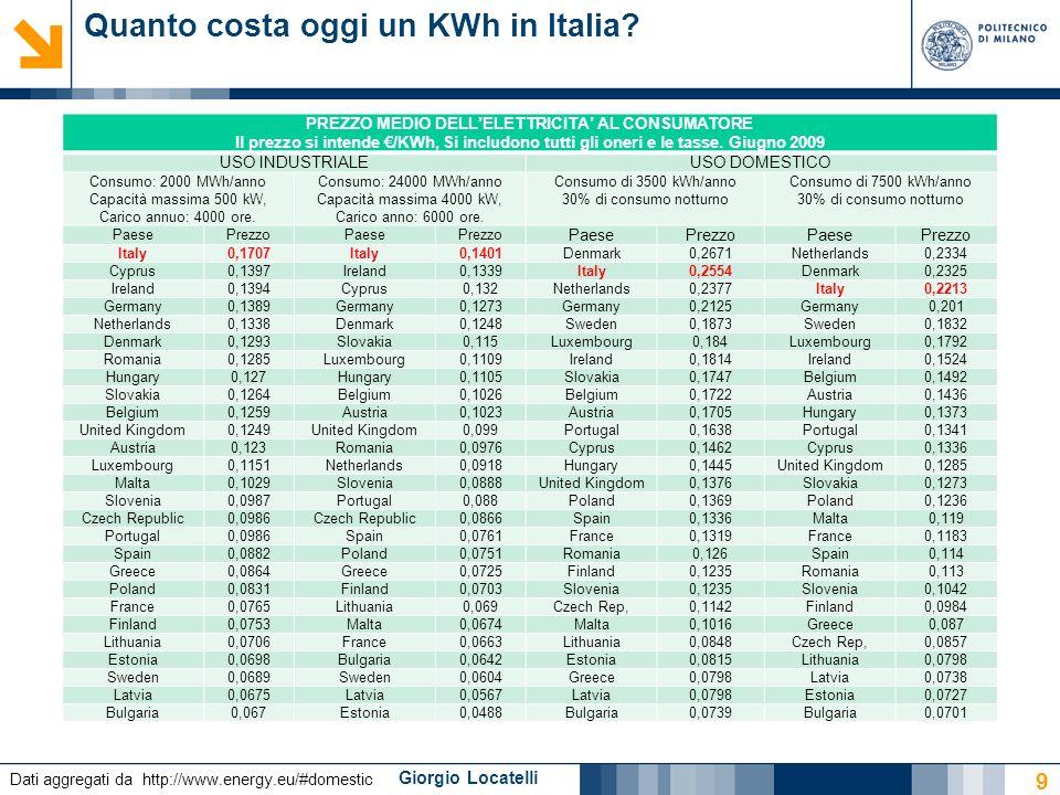 Giorgio Locatelli Quanto costa oggi un KWh in Italia? 9 PREZZO MEDIO DELLELETTRICITA AL CONSUMATORE Il prezzo si intende /KWh, Si includono tutti gli