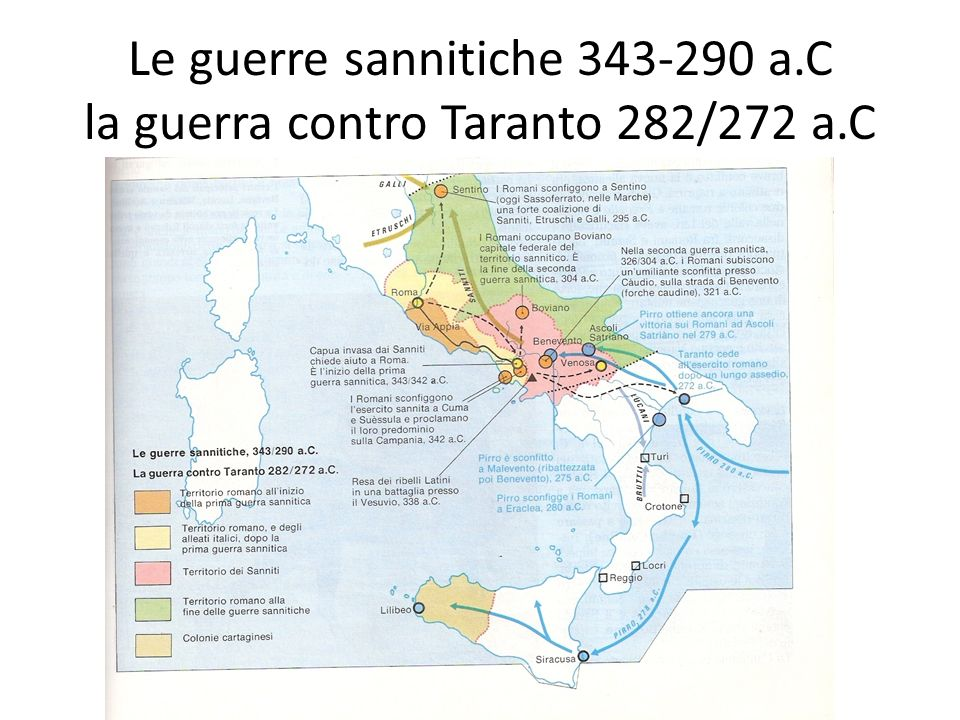 Le guerre sannitiche 343-290 a.C la guerra contro Taranto 282/272 a.C