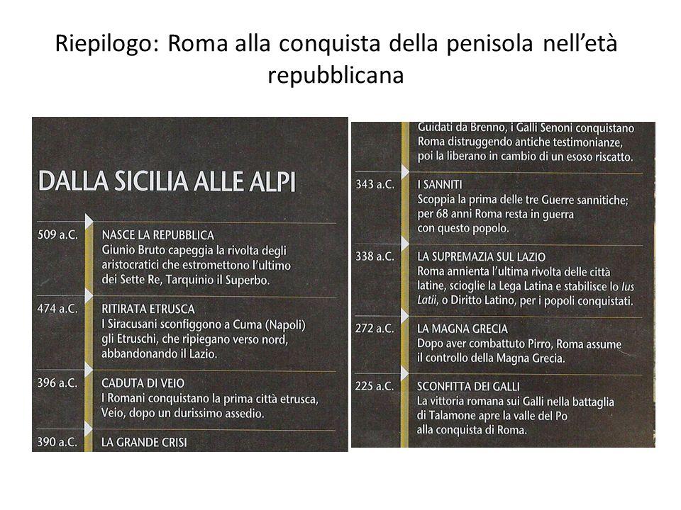 Riepilogo: Roma alla conquista della penisola nelletà repubblicana