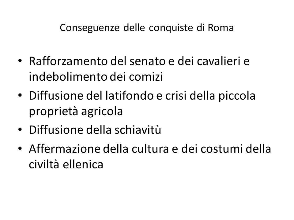 Conseguenze delle conquiste di Roma Rafforzamento del senato e dei cavalieri e indebolimento dei comizi Diffusione del latifondo e crisi della piccola