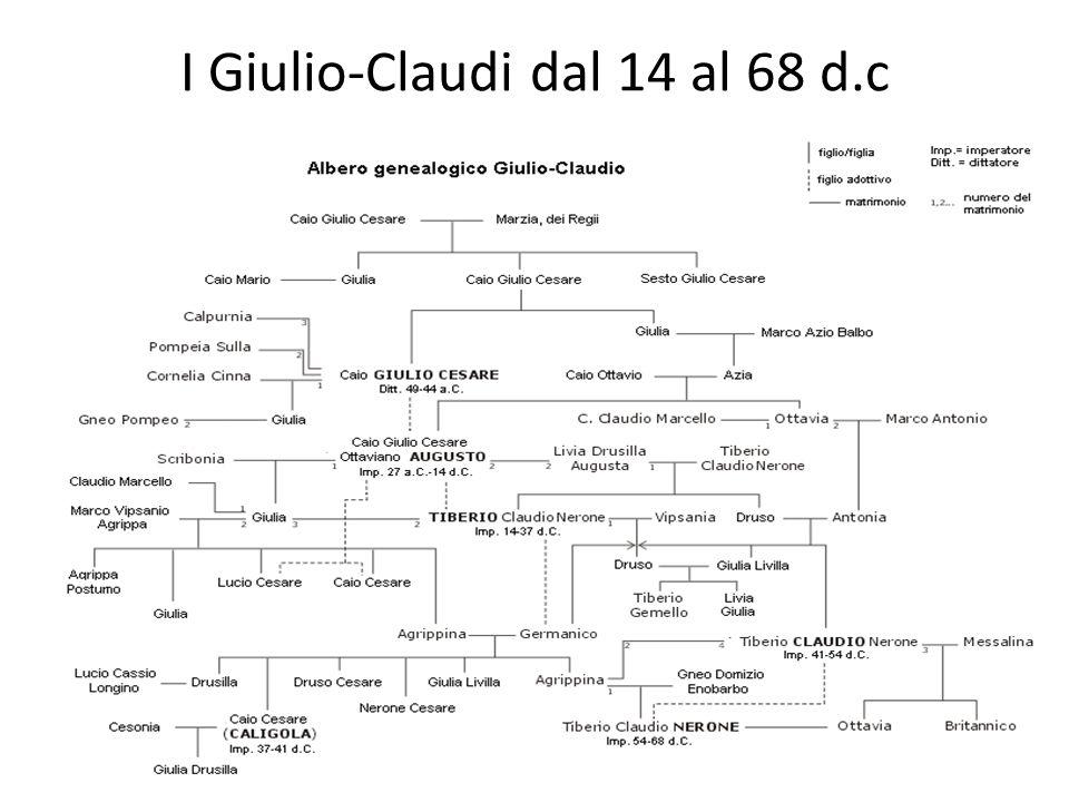 I Giulio-Claudi dal 14 al 68 d.c