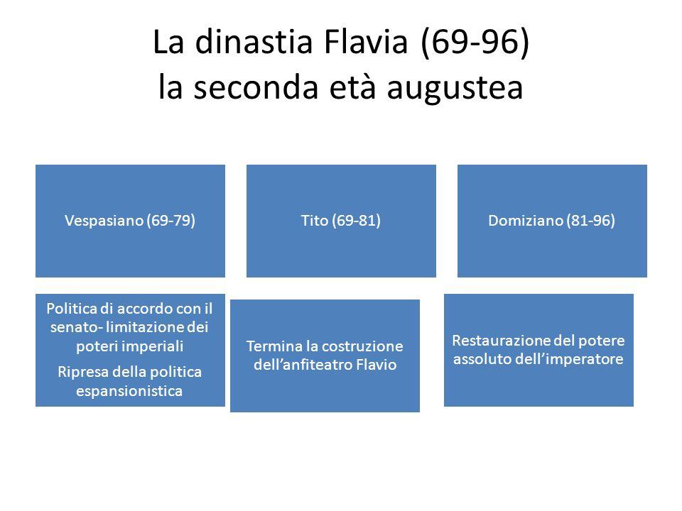 La dinastia Flavia (69-96) la seconda età augustea Vespasiano (69-79)Tito (69-81)Domiziano (81-96) Politica di accordo con il senato- limitazione dei