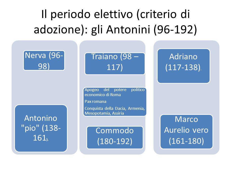 Il periodo elettivo (criterio di adozione): gli Antonini (96-192) Nerva (96- 98) Antonino