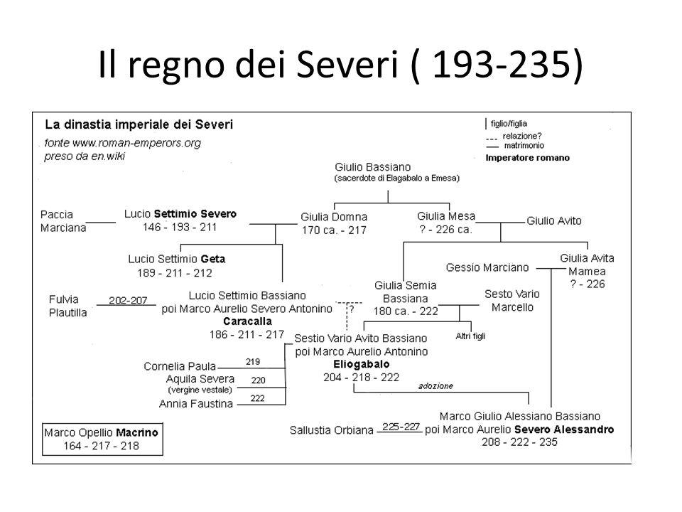Il regno dei Severi ( 193-235)