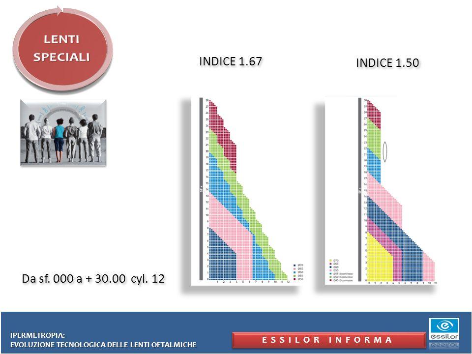 INDICE 1.67 INDICE 1.50 Da sf. 000 a + 30.00 cyl. 12 ESSILOR INFORMA IPERMETROPIA: EVOLUZIONE TECNOLOGICA DELLE LENTI OFTALMICHE