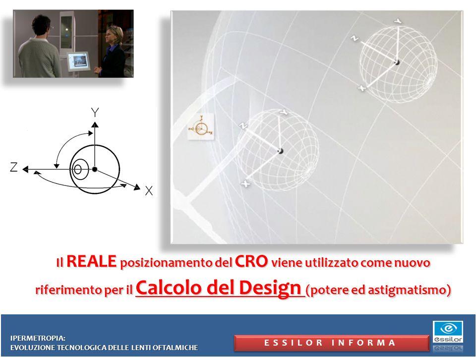 Il REALE posizionamento del CRO viene utilizzato come nuovo riferimento per il Calcolo del Design (potere ed astigmatismo) y x z y x ESSILOR INFORMA I