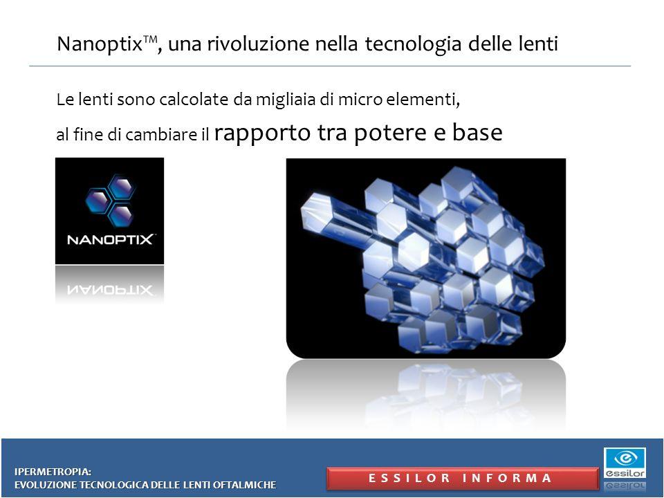 Nanoptix, una rivoluzione nella tecnologia delle lenti Le lenti sono calcolate da migliaia di micro elementi, al fine di cambiare il rapporto tra pote