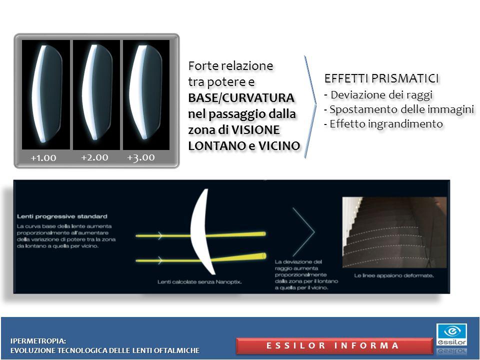EFFETTI PRISMATICI - Deviazione dei raggi - Spostamento delle immagini - Effetto ingrandimento EFFETTI PRISMATICI - Deviazione dei raggi - Spostamento