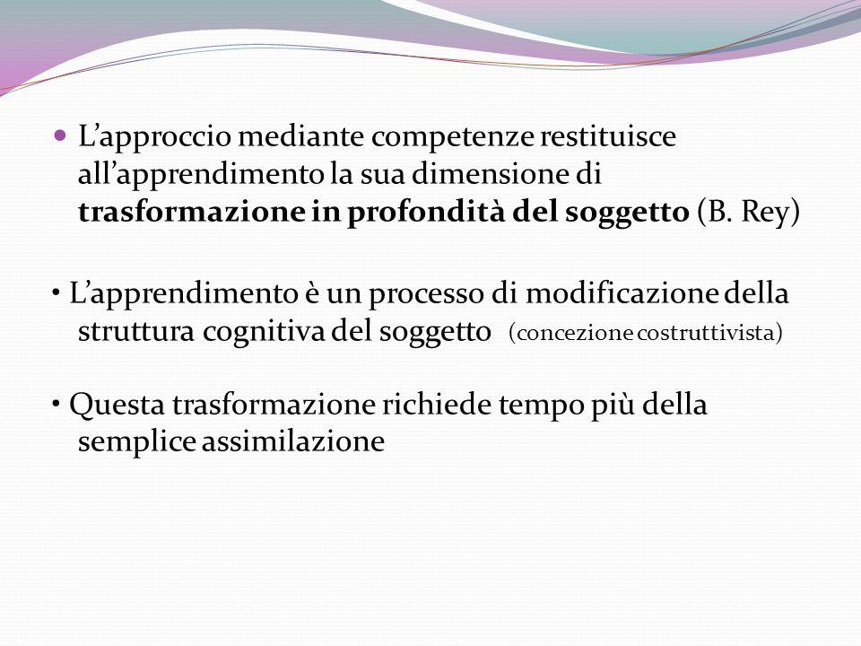 Lapproccio mediante competenze restituisce allapprendimento la sua dimensione di trasformazione in profondità del soggetto (B.