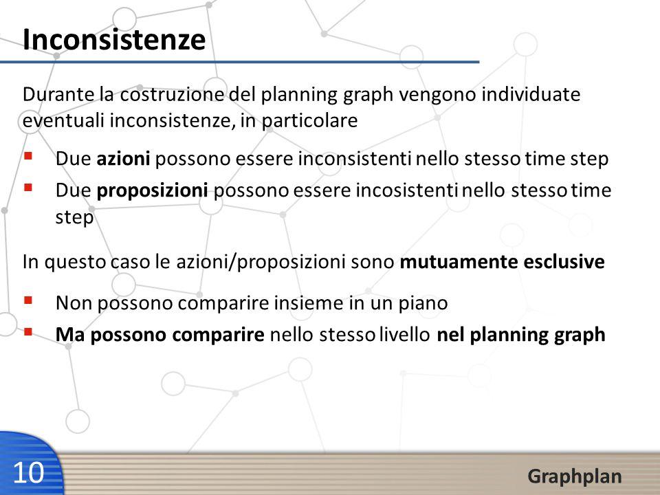 10 Graphplan Inconsistenze In questo caso le azioni/proposizioni sono mutuamente esclusive Non possono comparire insieme in un piano Ma possono compar
