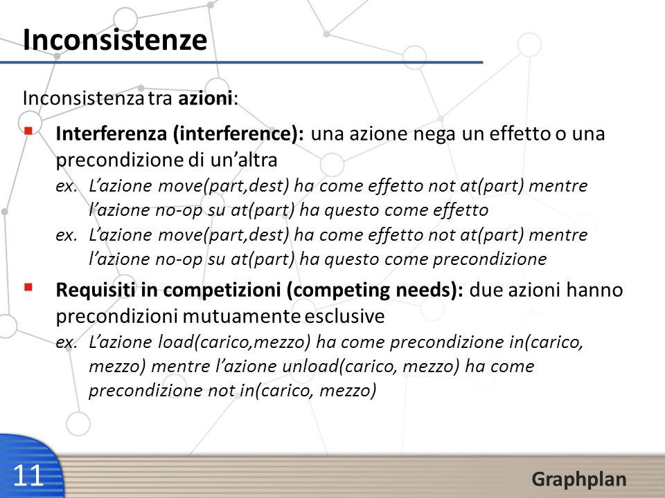 11 Graphplan Inconsistenze Inconsistenza tra azioni: Interferenza (interference): una azione nega un effetto o una precondizione di unaltra ex. Lazion